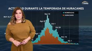 ¿Cuándo ocurre el pico de la temporada del Atlántico? ¿Por qué?