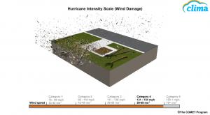 Simulación: Así son los daños por cada categoría de huracán